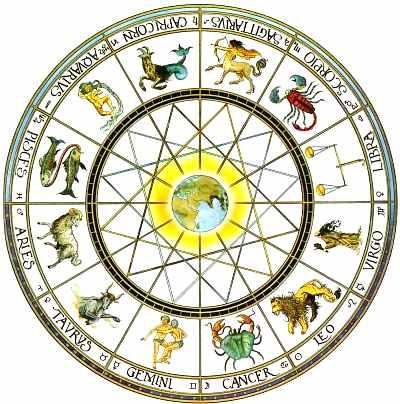 Predicciones para el año nuevo  según tu signo zodiacal