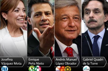 Candidatos mexicanos